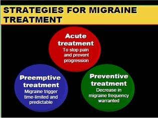 Strategies for Migraine Treatment